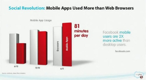 Mobile_app_growth