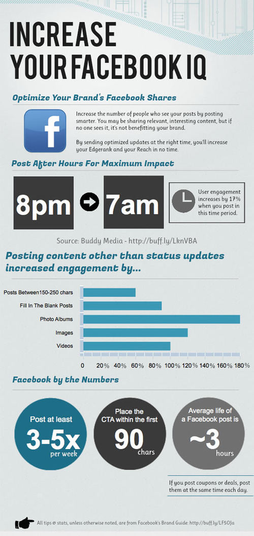 Facebookinfographic